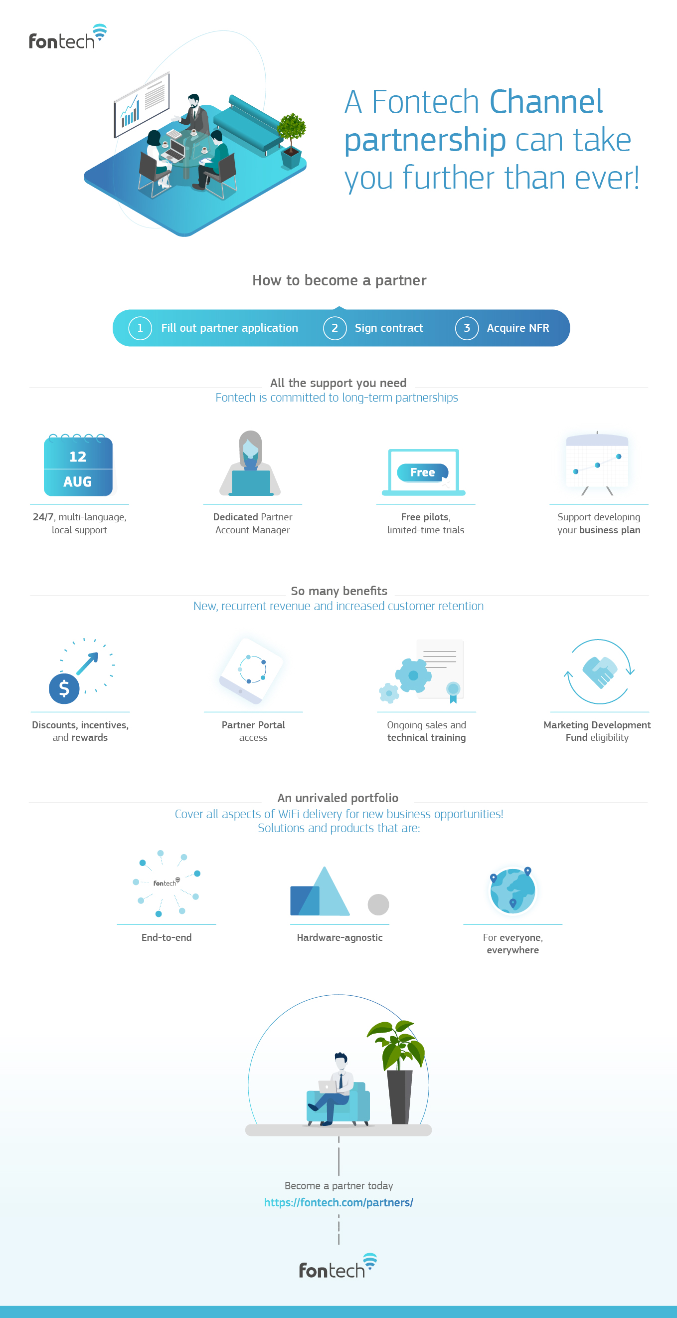 partners infographic